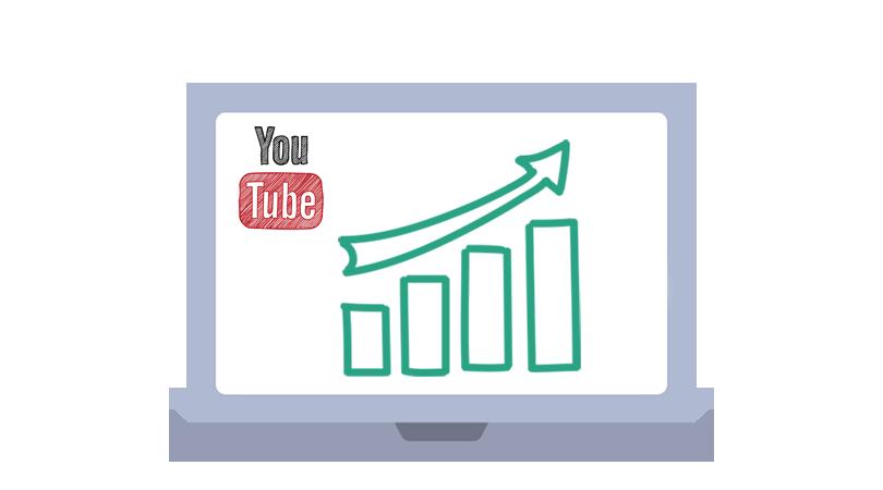 Как получить больше YouTube просмотров